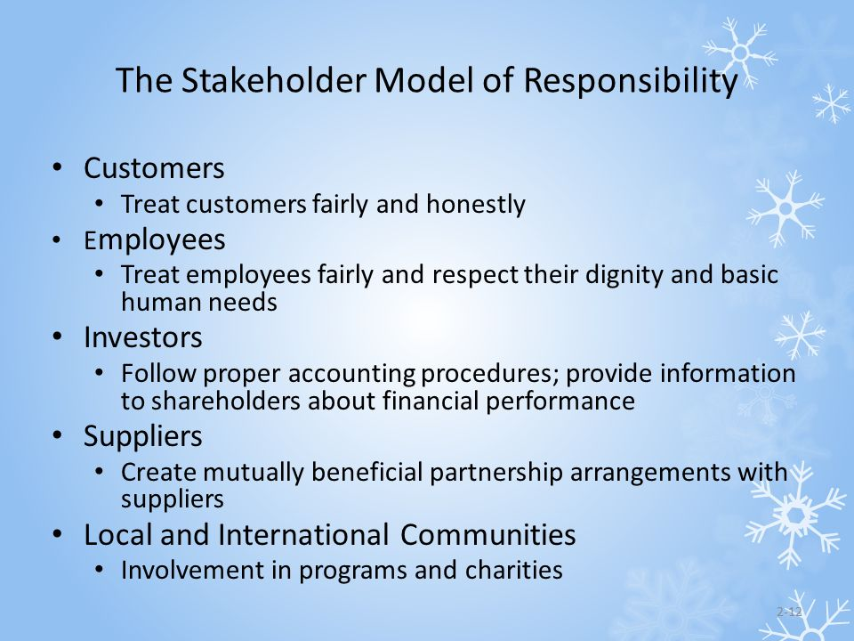 mcdonalds human rights ethical issues and how they effect the stakeholders The role of stakeholders in your business by: trample human rights and environmental laws they monitor stakeholders who care about these four issues.