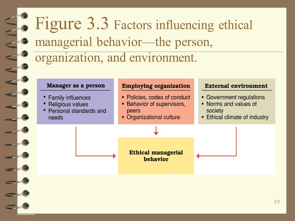 factors which influence prosocial behavior Helping behavior refers to voluntary actions intended  it is a type of prosocial behavior  a strong influence on helping is a feeling of and belief in one's.