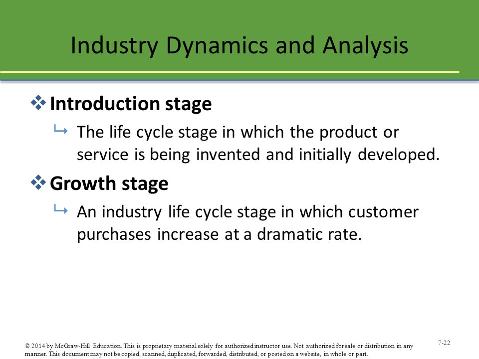 Industry Dynamics and Analysis