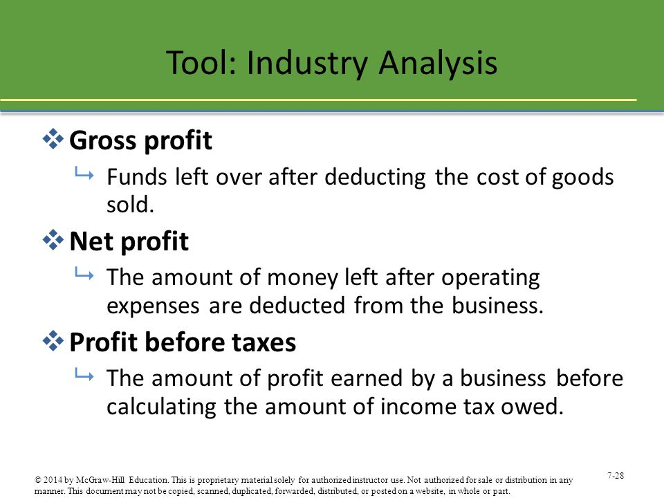 Tool: Industry Analysis