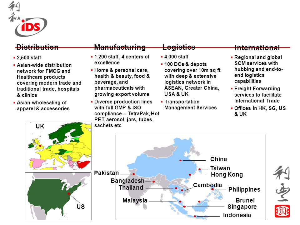 li fung core competencies Nowadays it is more common for companies to collaborate in a global context where each of them focuses on its core  li & fung hopes to   li po's.