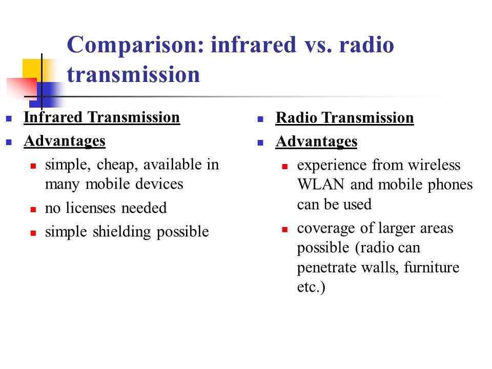 Chapter 7: Wireless LAN.