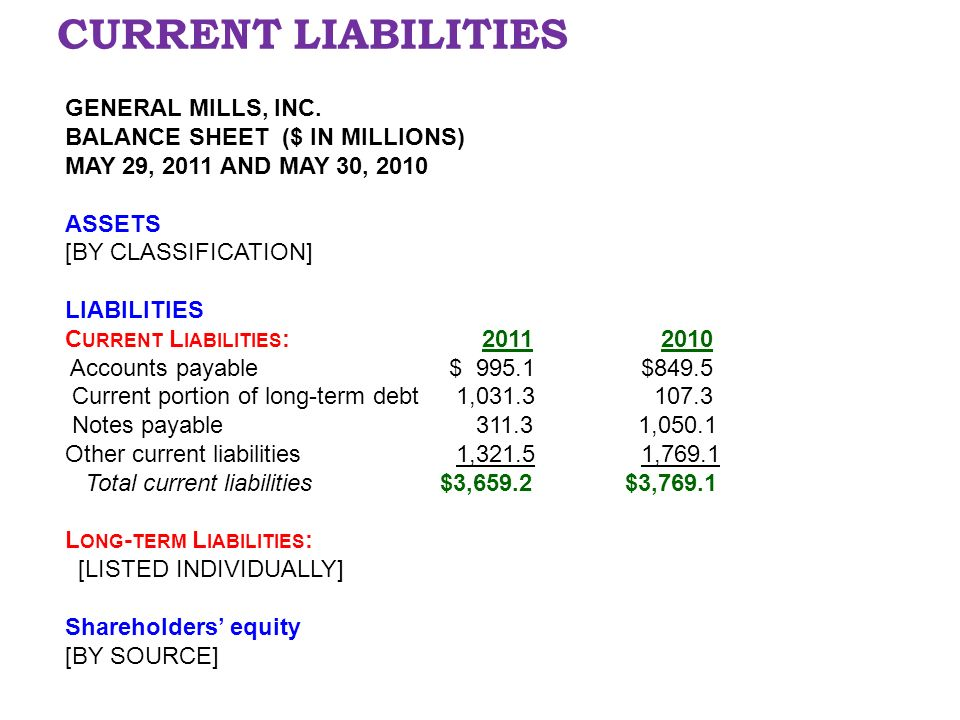 current liabilities Liabilities - what are liabilities a liability is a debt owed by a company that requires the entity to give up an economic benefit (cash, assets, etc) to settle past transactions or events.
