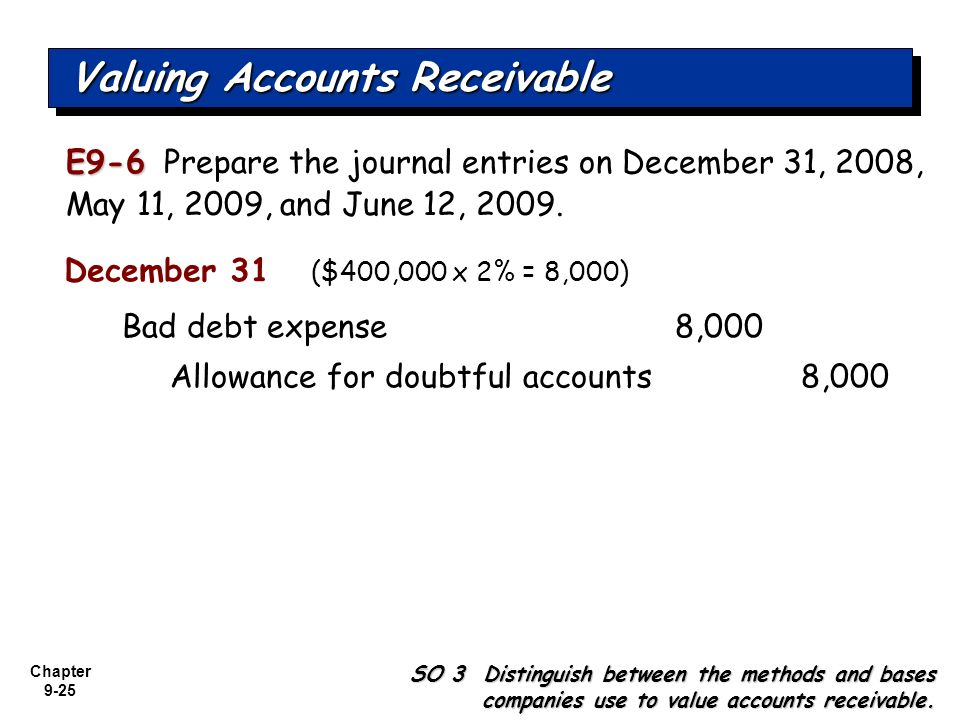 Accounting For Receivables Financial Accounting, Sixth ...