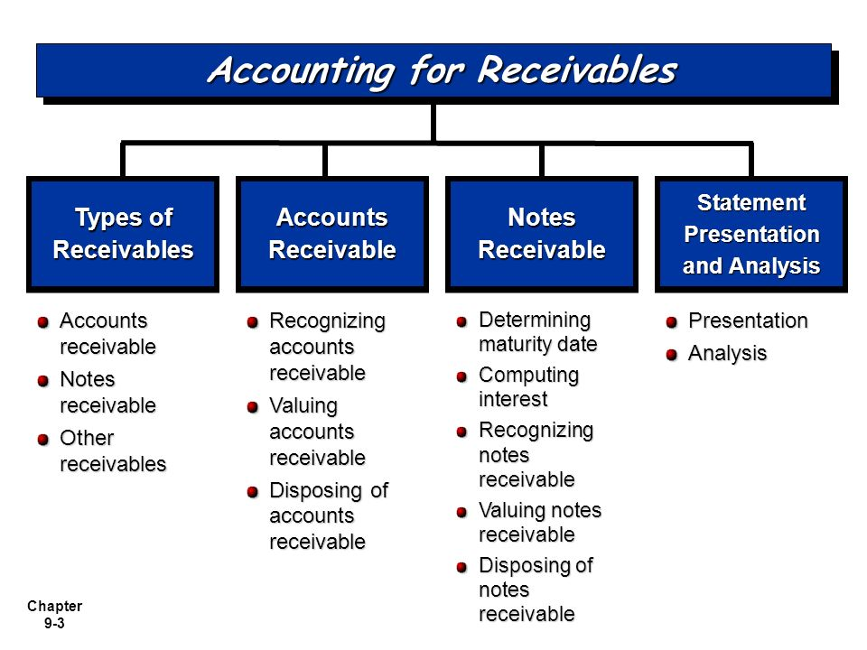 compute net accounts receivable Accounts receivable turnover is the ratio of net sales revenues (from the income statement) divided by accounts receivable (from the balance sheet) for this example, assume that the firm reports net sales revenues of $32,983,000.