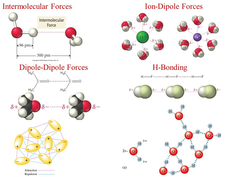 intermolecular and surface forces solution manual