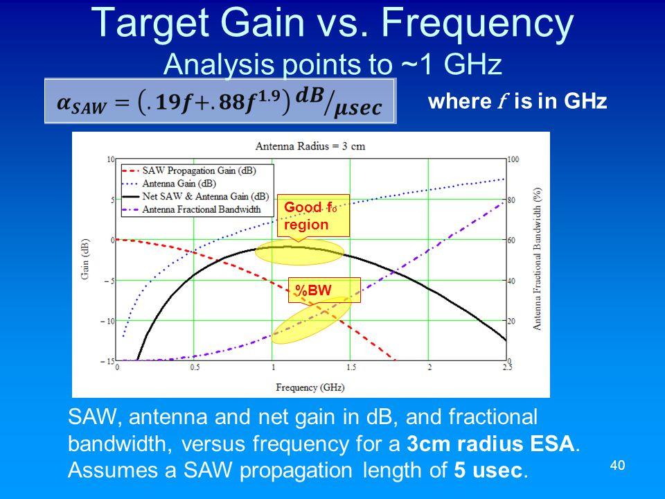 Cst Software Vs Hfss  Circular polarized antenna - Modeling antennas