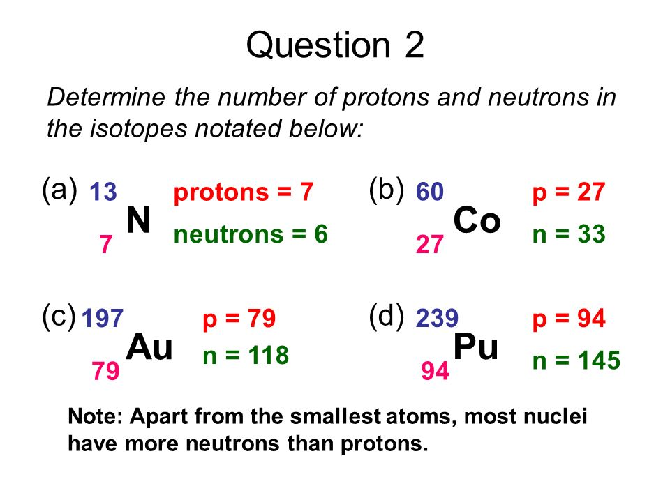 AQA GCSE Physics 2-7 Nuclear Physics - ppt video online download