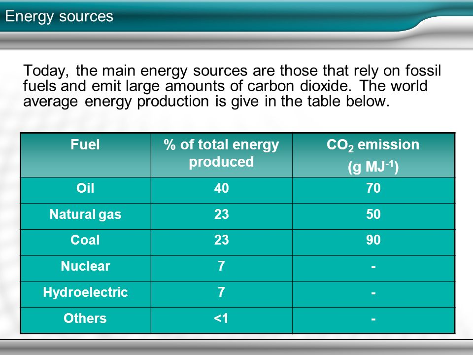 Energy Density Of Natural Gas Mj Kg
