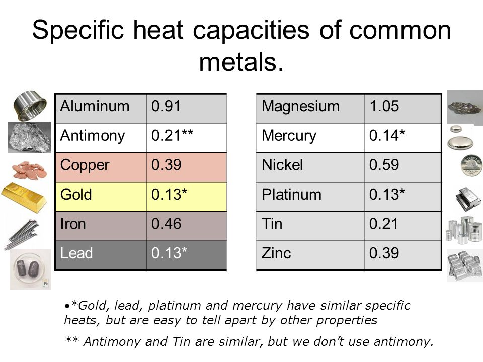 specific heat capacities of metals Tap 607- 1: measuring the specific heat capacity of a metal the value of the specific thermal capacity of a material tells us how much energy is needed to change the temperature of one kilogram of the material by 1 degree.