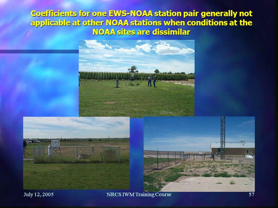 NRCS IWM Training Course