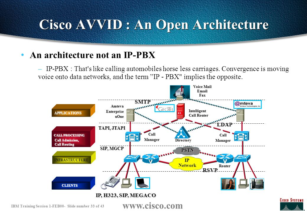 Cisco Voice Concepts Avvid Ppt Video Online Download