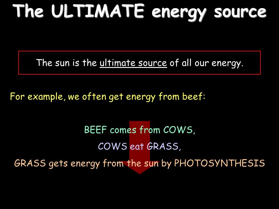 The ULTIMATE energy source