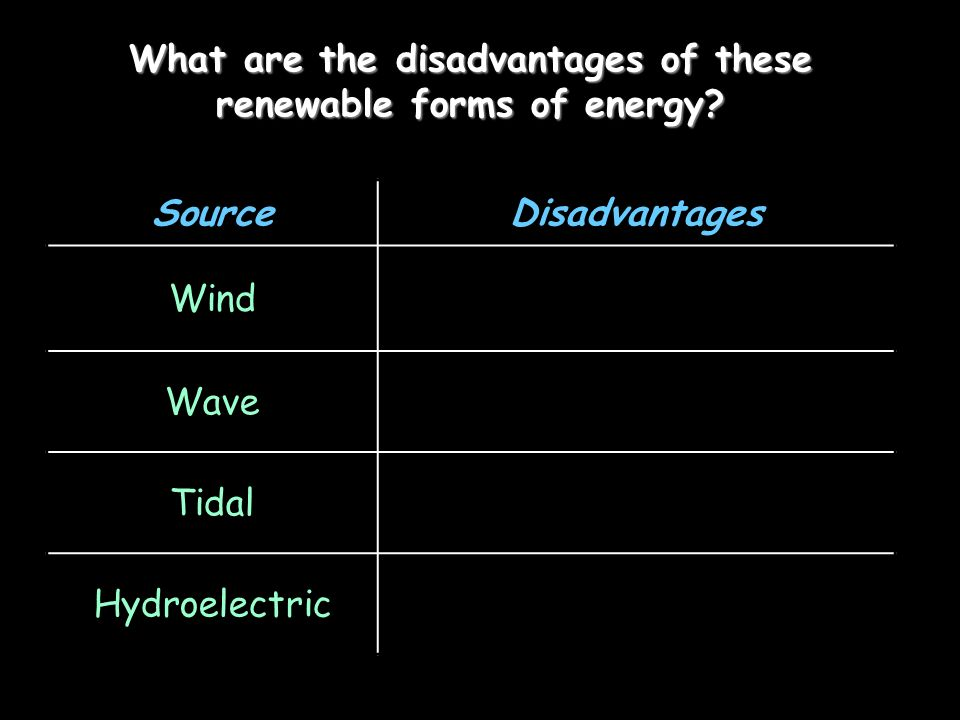 What are the disadvantages of these renewable forms of energy