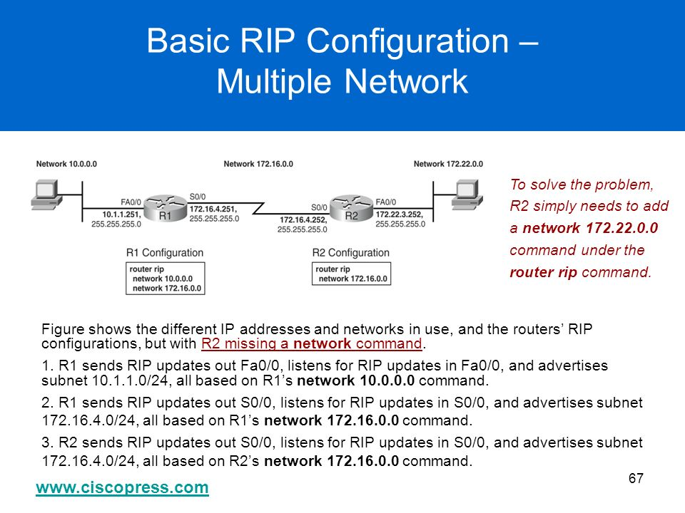 multiple routing configuration Build redundant ip routing  to load-balance and add fault-tolerance to a multihomed configuration that has multiple connections to multiple isps.