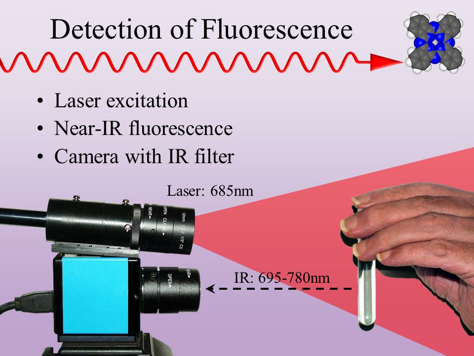 Detection of Fluorescence