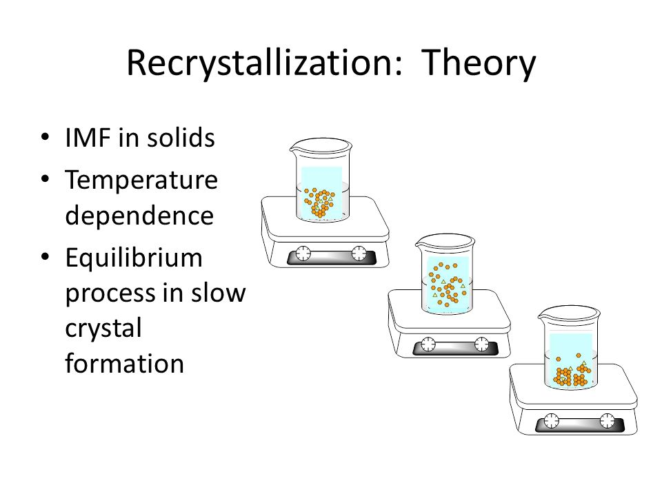 the purity and purification of solids melting point 4 recrystallization and melting points  organic solids and melting point determination for testing the purity of organic solids  and inexpensive purification.