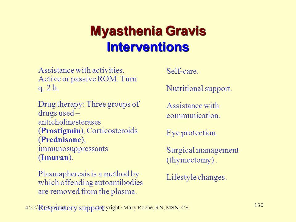 Myasthenia Gravis Interventions