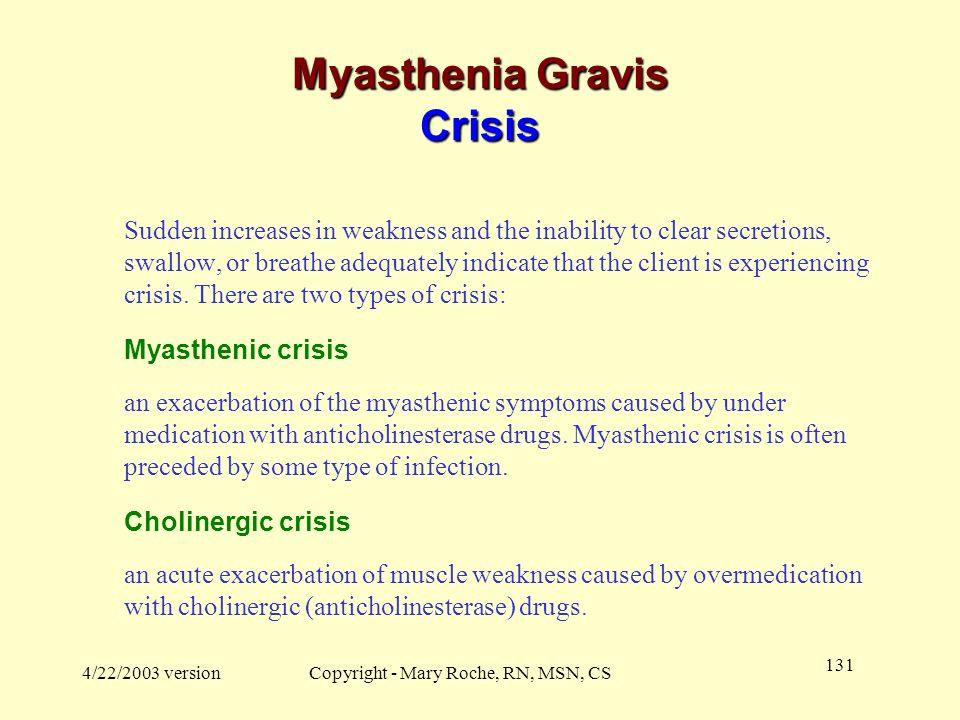 Myasthenia Gravis Crisis