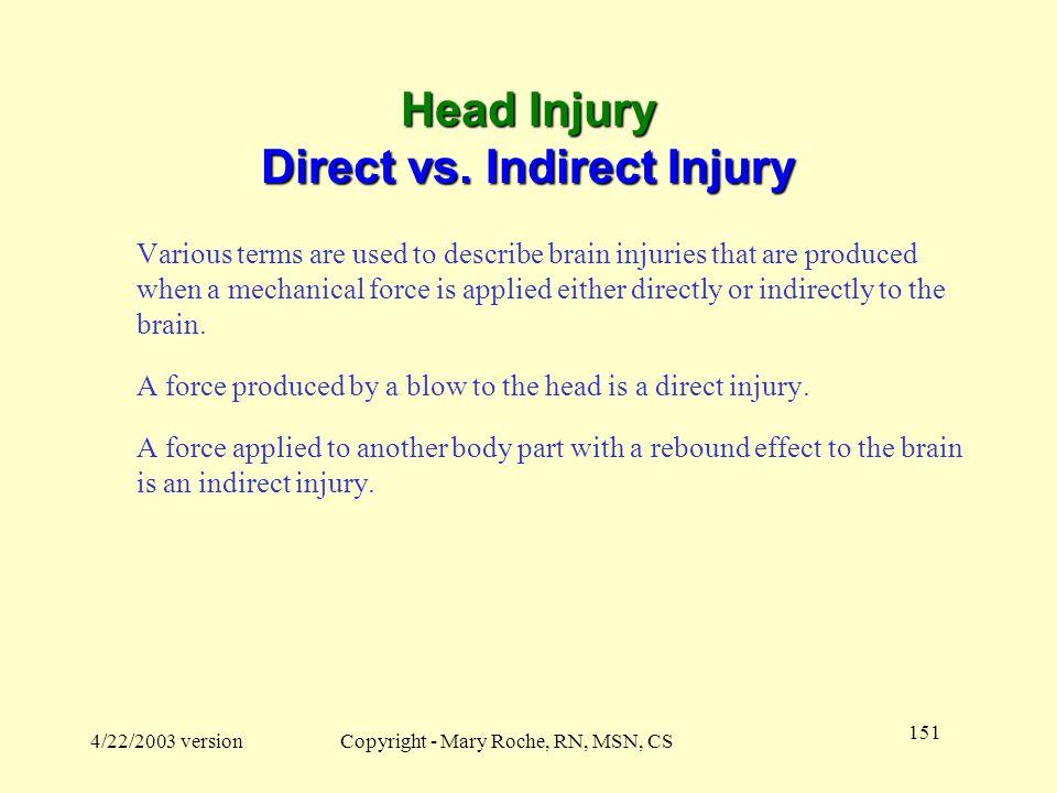 Head Injury Direct vs. Indirect Injury