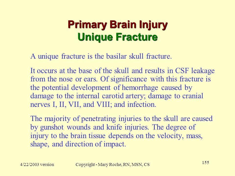 Primary Brain Injury Unique Fracture