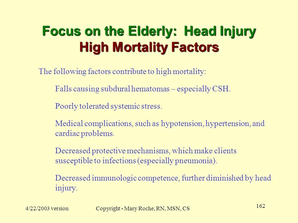 Focus on the Elderly: Head Injury High Mortality Factors