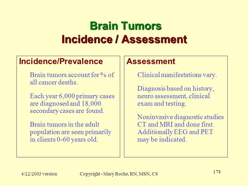 Brain Tumors Incidence / Assessment