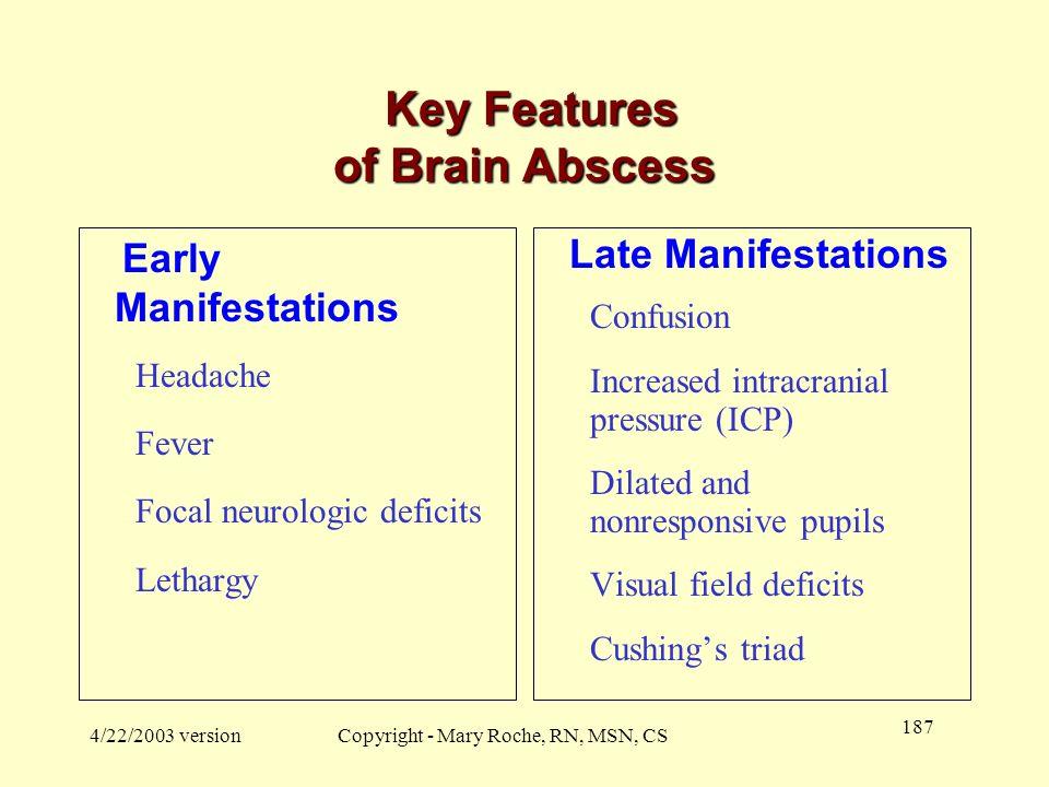 Key Features of Brain Abscess