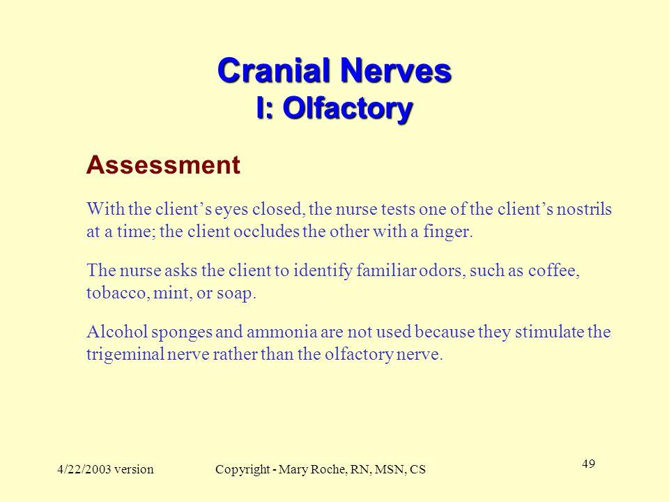 Cranial Nerves I: Olfactory