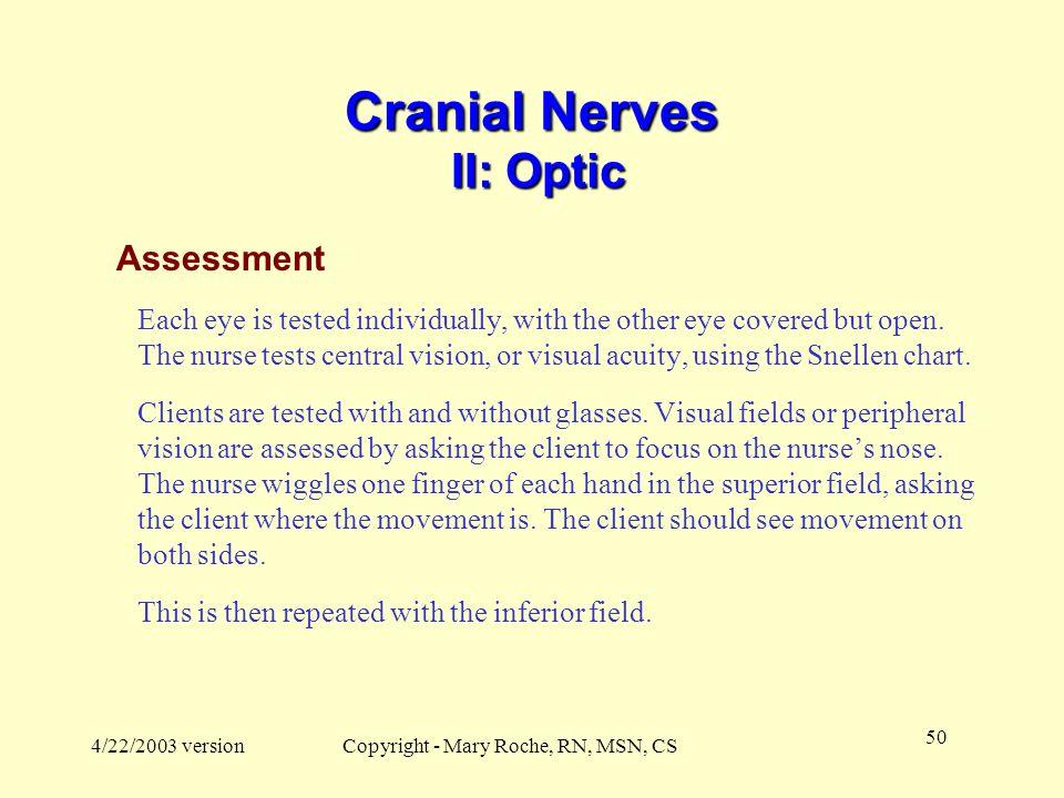 Cranial Nerves II: Optic