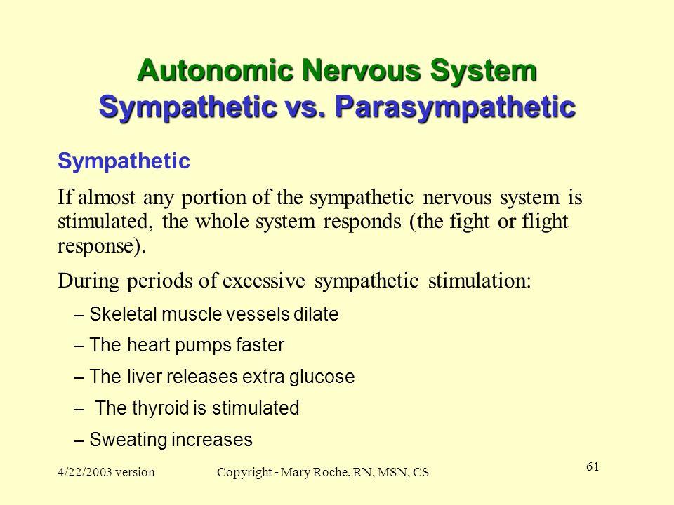 Autonomic Nervous System Sympathetic vs. Parasympathetic