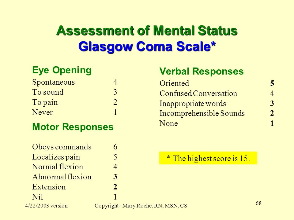 Assessment of Mental Status Glasgow Coma Scale*