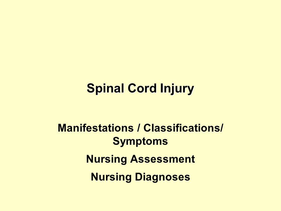 Manifestations / Classifications/ Symptoms