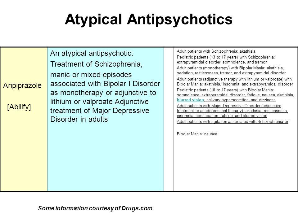 Schizophrenia sulfites