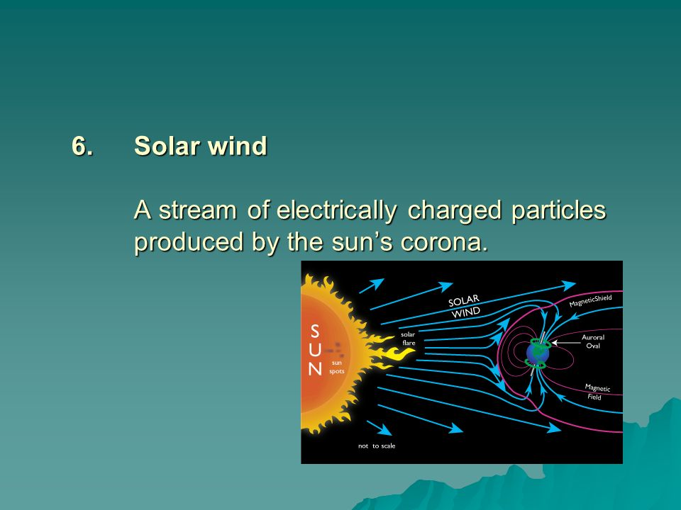 6. Solar wind A stream of electrically charged particles produced by the sun's corona.