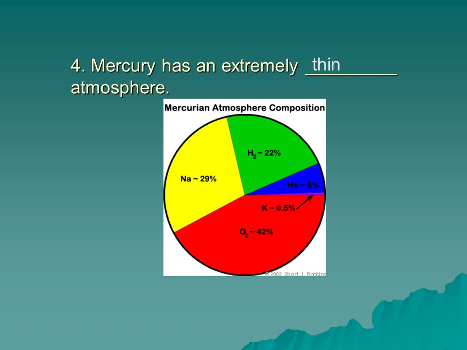 4. Mercury has an extremely _________ atmosphere.