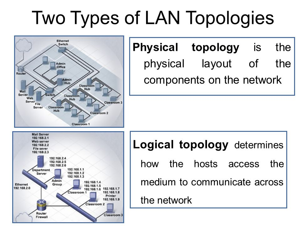 lan topologies The topology is made up of lan workstations, also called nodes the lines between nodes represent cables junction boxes are used to interconnect the cables.