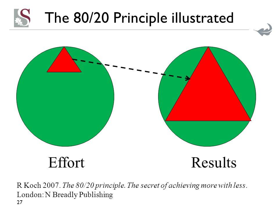 Jan botha university of stellenbosch south africa keynote for Koch 80 20 principle