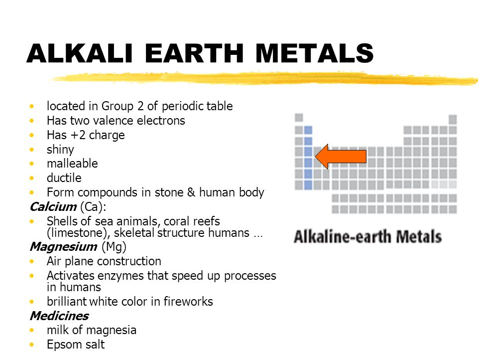 Categorize elements as metals nonmetals metalloids and noble alkali earth metals located in group 2 of periodic table urtaz Gallery
