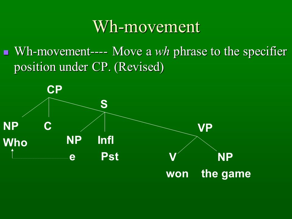 Wh-movement Wh-movement---- Move a wh phrase to the specifier position under CP. (Revised) CP. S.