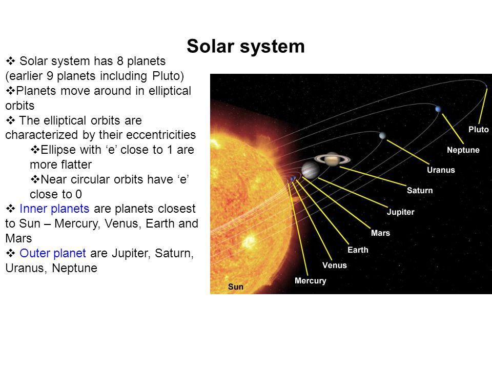 solar system elliptical - photo #30