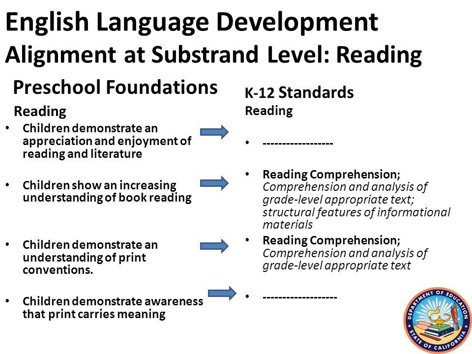 foundations of english 12 pdf