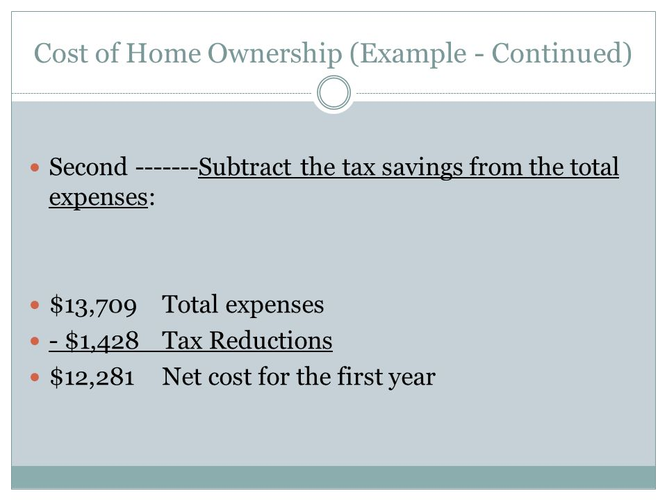 Cost of Home Ownership (Example - Continued)