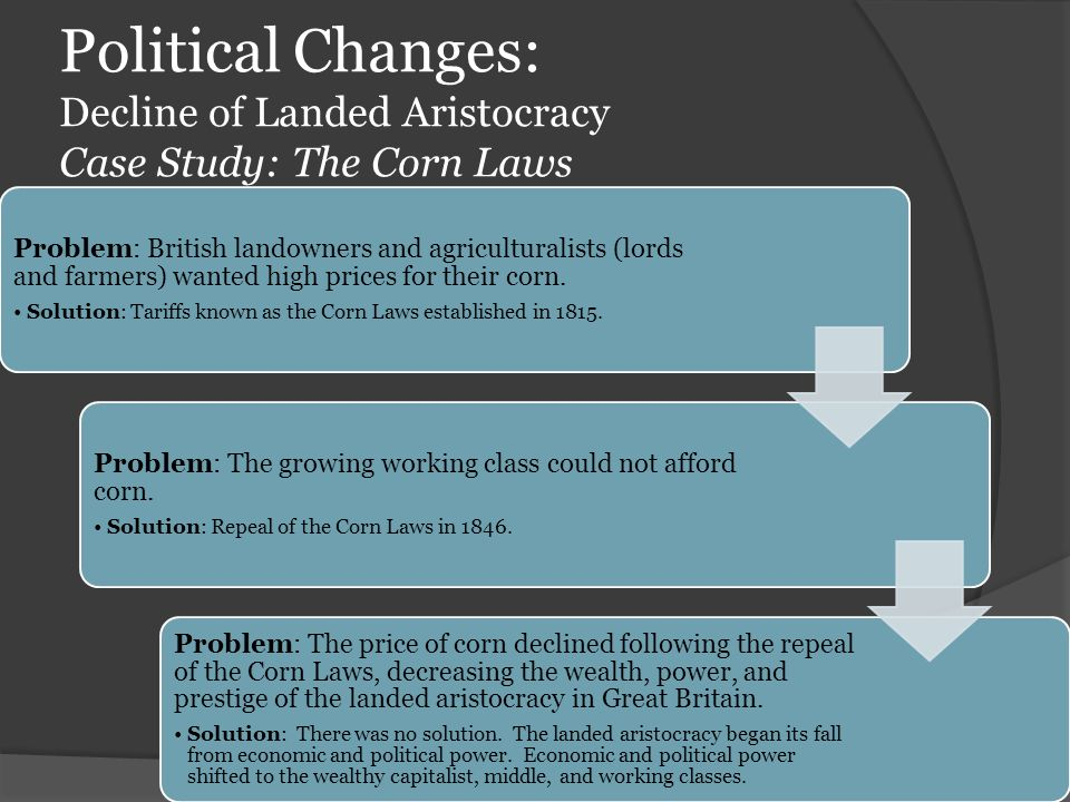 Political Changes: Decline of Landed Aristocracy Case Study: The Corn Laws