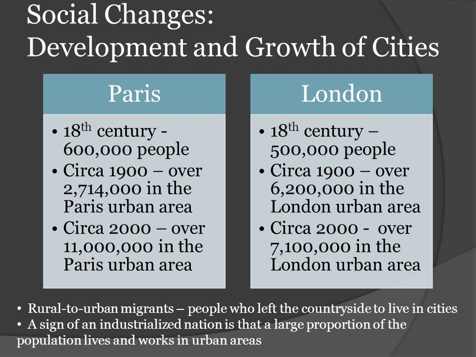 Social Changes: Development and Growth of Cities