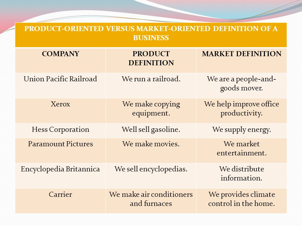 example of market oriented company Market-oriented is a term that refers to the character of business  value  creation for the customer to create superior business performance for the  company  examples of market oriented approach can be seen in the mass  marketers that.