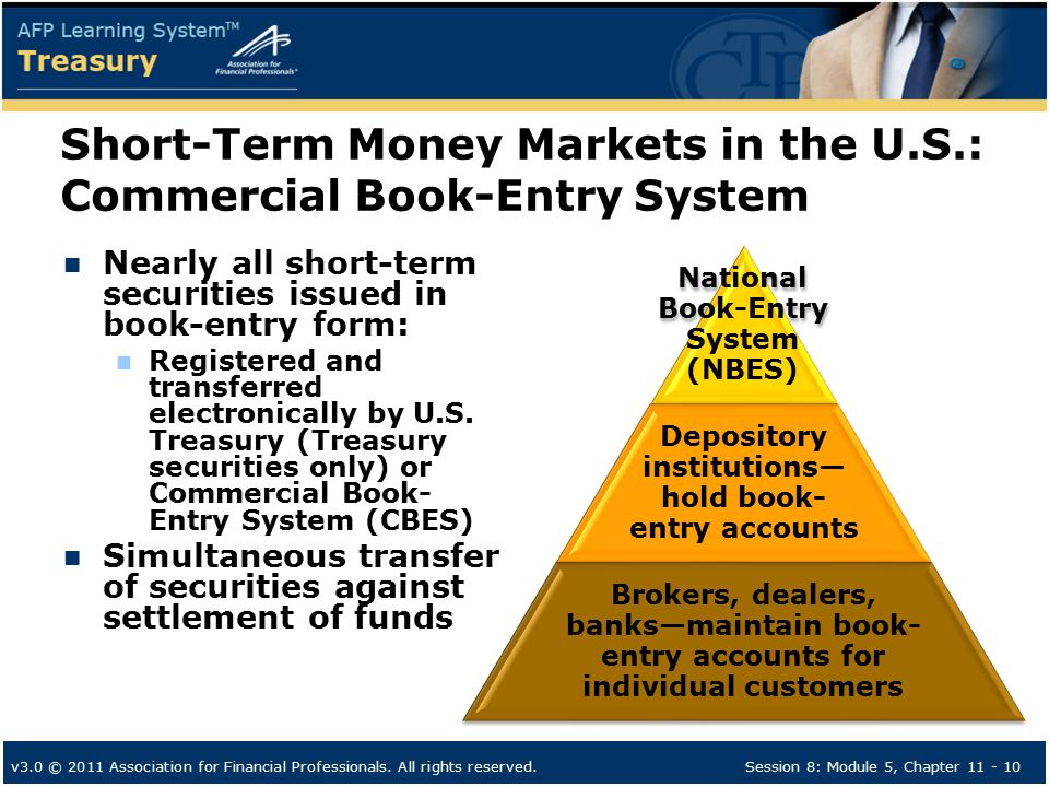 Chapter 11: Money Markets, Short-Term Investing and Borrowing ...