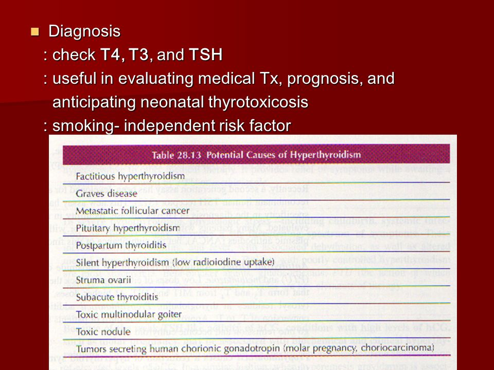 Diagnosis : check T4, T3, and TSH. : useful in evaluating medical Tx, prognosis, and. anticipating neonatal thyrotoxicosis.