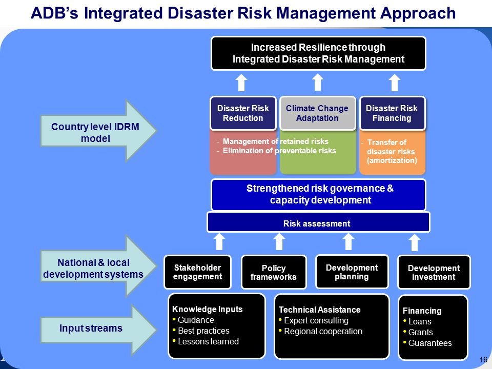 the effectiveness of risk management planning Capital effectiveness and  key differentiation of erm versus performance risk management   predictive analytics integrated into risk management planning.
