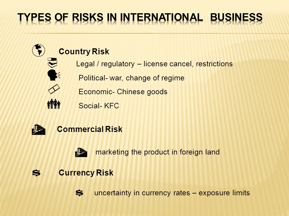 Presentation on risk in international finance ppt download for What type of loan to buy land